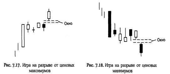 Нисон Стив. Японские свечи: графический анализ финансовых рынков Ddnd_d10