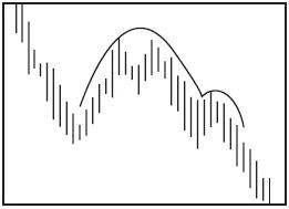Графический анализ ценовых моделей Ddndd_11