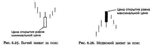 Нисон Стив. Японские свечи: графический анализ финансовых рынков Ddnddn10