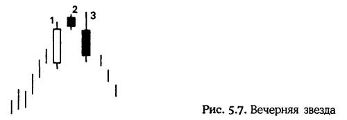 Нисон Стив. Японские свечи: графический анализ финансовых рынков Ddundu10