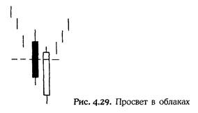 Нисон Стив. Японские свечи: графический анализ финансовых рынков Dndndd10