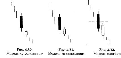 Нисон Стив. Японские свечи: графический анализ финансовых рынков Dndndd11