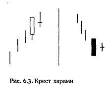Нисон Стив. Японские свечи: графический анализ финансовых рынков Dndunn10