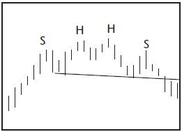 Графический анализ ценовых моделей Dsdddd11
