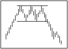Графический анализ ценовых моделей Dynndd11