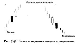 Нисон Стив. Японские свечи: графический анализ финансовых рынков - Страница 2 Nddddu10