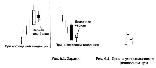 Нисон Стив. Японские свечи: графический анализ финансовых рынков Ndnddd10