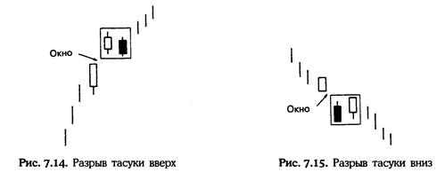 Нисон Стив. Японские свечи: графический анализ финансовых рынков Ndnndd10