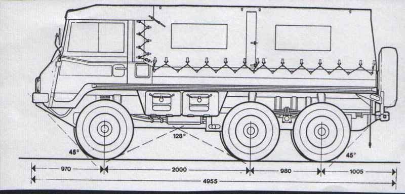 Presentation de mon 712M Taille10