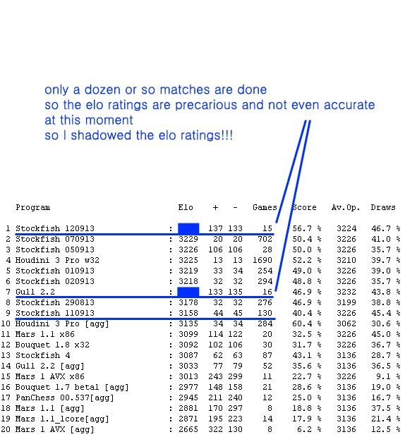 Stockfish - Page 3 Asdfqw10