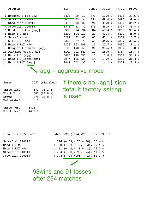 Stockfish - Page 2 Asdfwe11