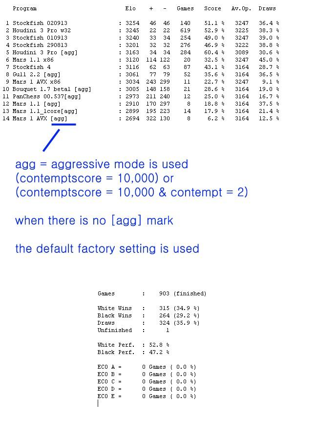 Stockfish - Page 2 Stock_10