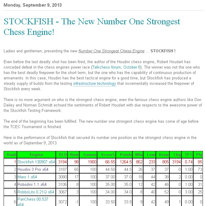 Stockfish - Page 3 Wef10