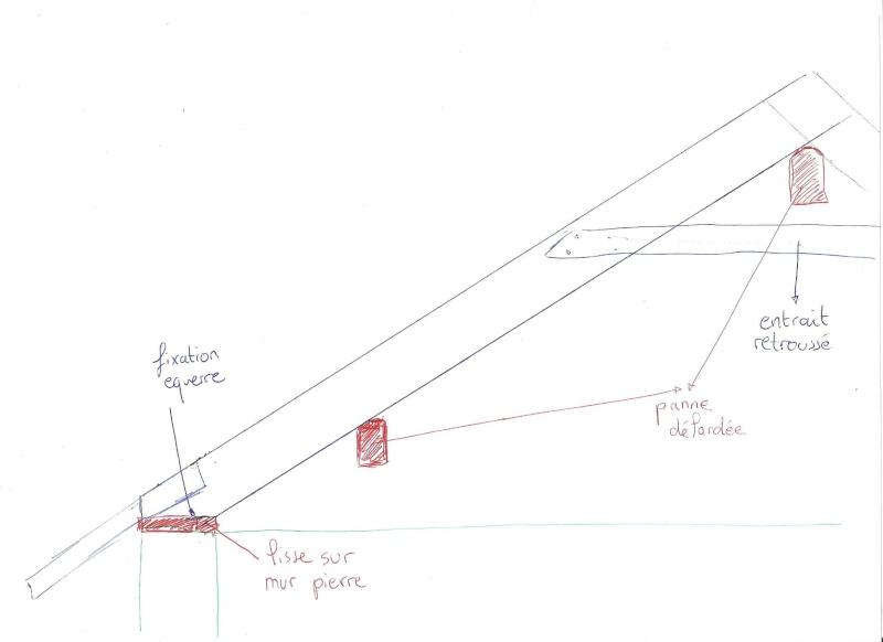 dimensionnement des chevrons porteurs 00410