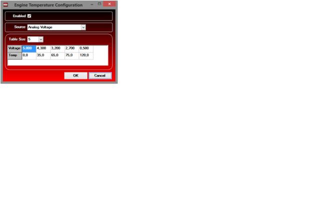 Advance PCV configuration - Gear advance , temp analog input  Temp10