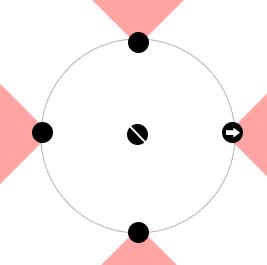 Základní formace Kruhov10