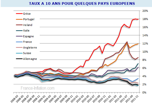 La zone euro a-t-elle déjà disparu ? par Cécile Chevré Euro_z10
