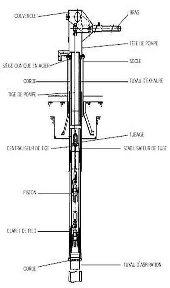 pompe a eau manuelle Eole410
