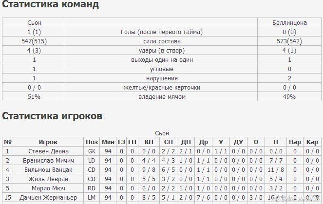 ОБЗОР         15-nnd10
