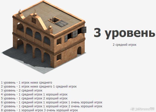 ОБЗОР         5-dddd10