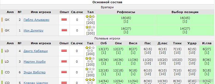 ОБЗОР      6-dddn10