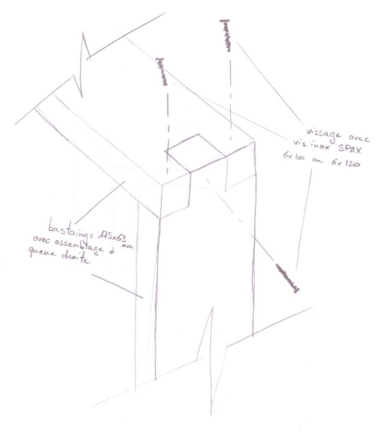 H3doniste - Création établi Datail10