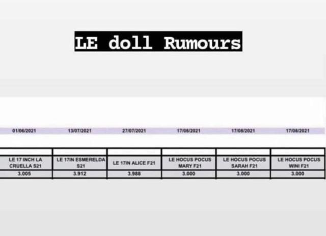 Rumeurs sur les poupées LE et Designer - Page 4 Img_0512