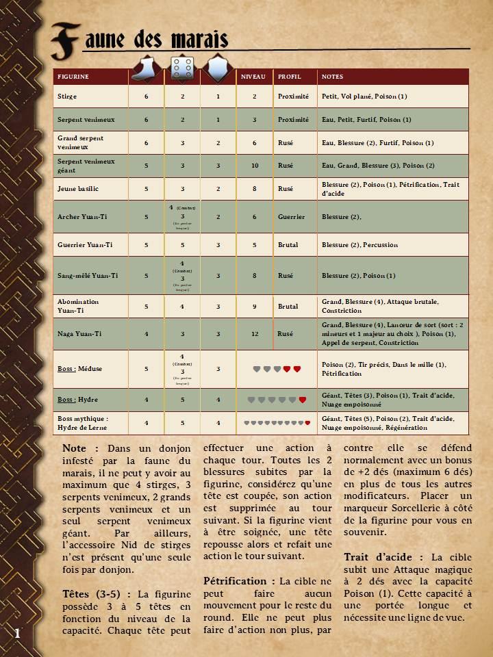 Développement du Bestiaire - Page 3 Diapos42