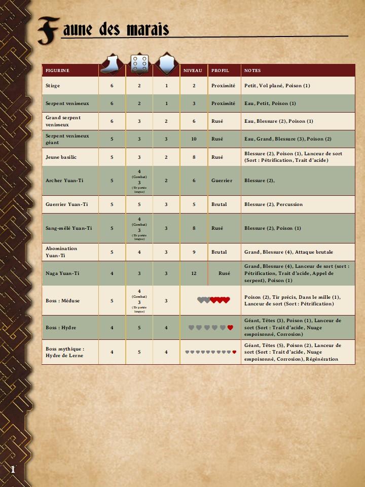 Développement du Bestiaire - Page 3 Faune_10