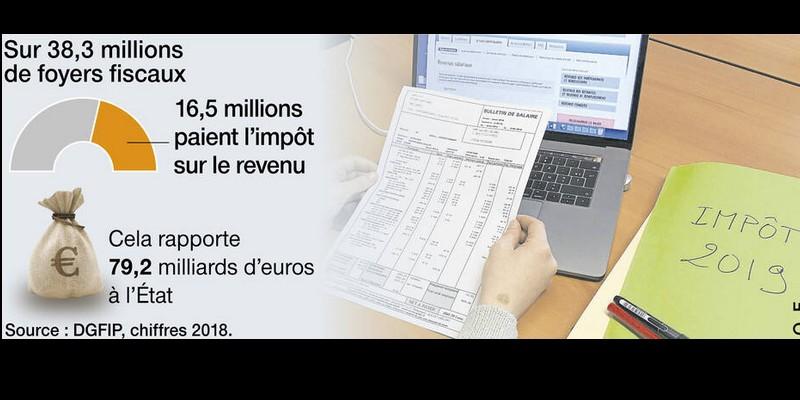 Impôt à la source: pourquoi votre «net à payer» pourrait changer  Sans2655