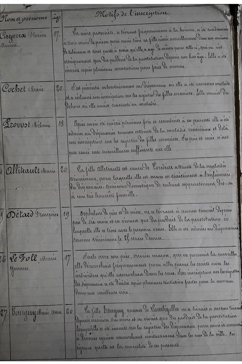 1914-1918 - une étude inédite sur les prostituées dans le Finistère  Sans_882