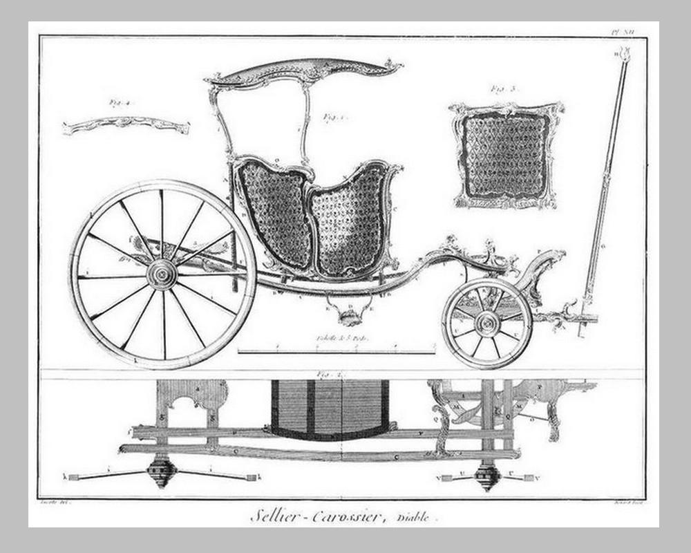 Paris sans voiture, on en rêvait déjà en 1790 Sans_922