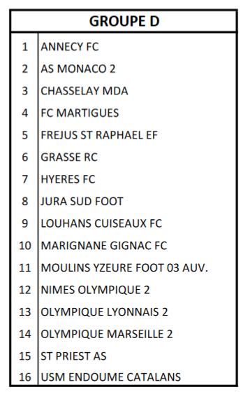 Le forum non-officiel de LouhansCuiseaux 71 Groupe11
