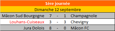 [Championnat U17 Régional - Phase 1] Sujet unique U17_rz22