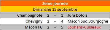 [Championnat U17 Régional - Phase 1] Sujet unique U17_rz23