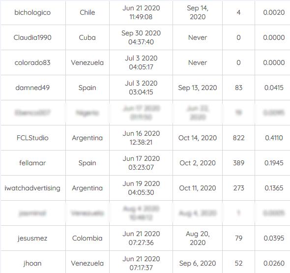 [PAGANDO] ATIBUXER - PAGO 4 RECIBIDO - 80% REFBACK - 50 REFERIDOS RENTADOS (10 $) - MINIMO 2 $ - Página 3 110