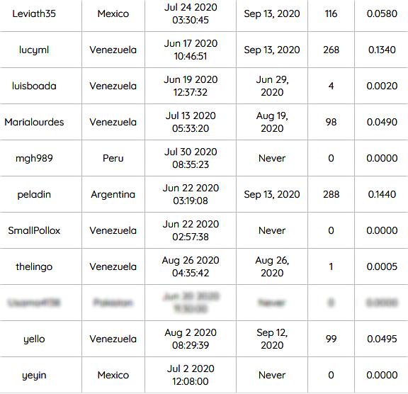 [PAGANDO] ATIBUXER - PAGO 3 RECIBIDO - 80% REFBACK - 50 REFERIDOS RENTADOS (10 $) - MINIMO 2 $ - Página 2 Atibux13