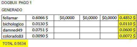 [PAGANDO] DOGBUX - PAGO 1 RECIBIDO - 80% REFBACK - MINIMO 2 $ Dogbux10