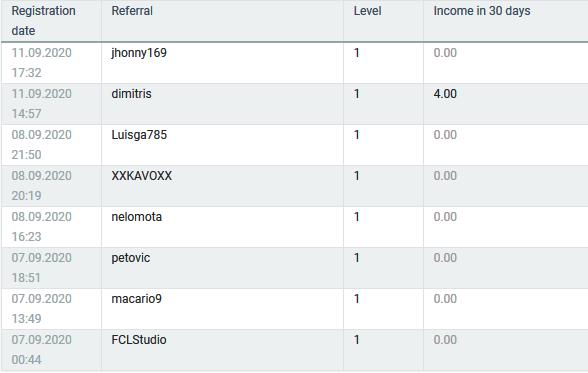[COMPLETA] IBANK - 3.5% a 4% por DIA - REFBACK 80 % INVERSION + BONO POR REGISTRO. Ibank_14