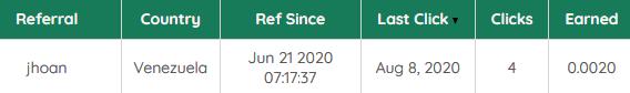 [PAGANDO] ATIBUXER - PAGO 3 RECIBIDO - 80% REFBACK - 50 REFERIDOS RENTADOS (10 $) - MINIMO 2 $ - Página 2 Jhoan_10
