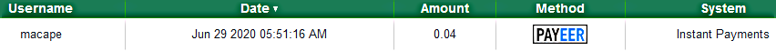 [PAGANDO] LISTBUX - PTC del grupo NEOBUX - MINIMO DE PAGO 0,01 $ P_list10