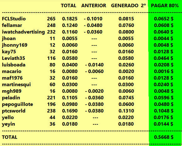 [PAGANDO] ETHBUX - RECIBIDO PAGO 3 - COMPRADAS 2 SHARES DE 10 $ - 80% REFBACK - MINIMO 2 $ LUEGO 5 $ - Página 3 Pago_e11