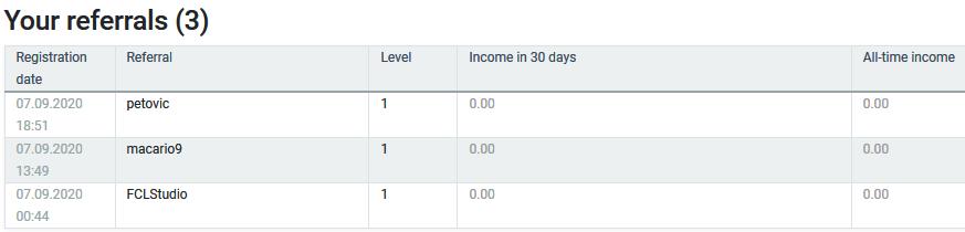[COMPLETA] IBANK - 3.5% a 4% por DIA - REFBACK 80 % INVERSION + BONO POR REGISTRO. Ref_311