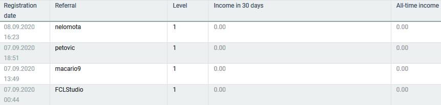 [COMPLETA] IBANK - 3.5% a 4% por DIA - REFBACK 80 % INVERSION + BONO POR REGISTRO. Ref_ib10