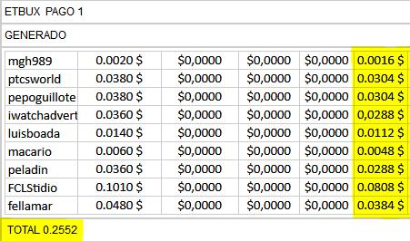 [PAGANDO] ETHBUX - RECIBIDO PAGO 1 - COMPRADAS 2 SHARES DE 10 $ - 80% REFBACK - MINIMO 2 $ LUEGO 5 $ - Página 2 Yo_210