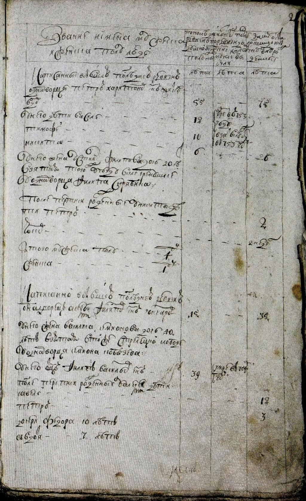 Архивный документ на день рождения. - Страница 2 1413_s11
