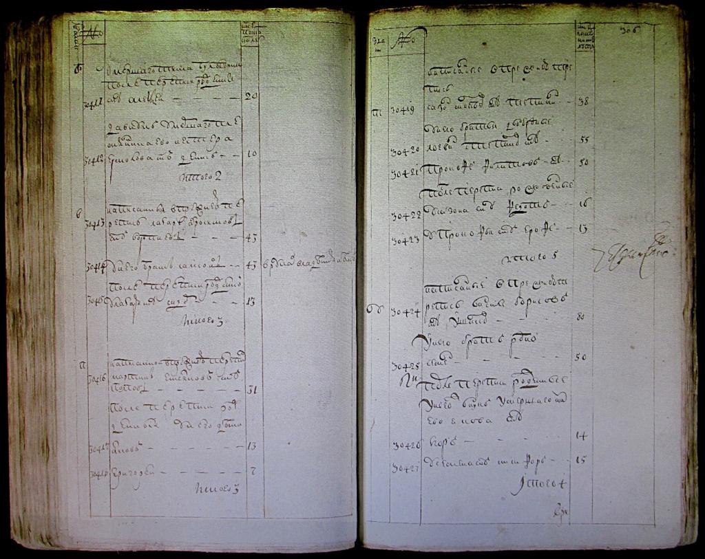 Архивный документ на день рождения. 1744_n11