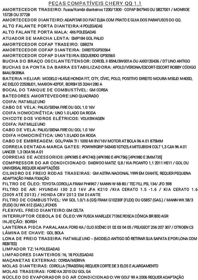 Coletânea das peças nacionais compatíveis com o QQ - Página 5 30421610