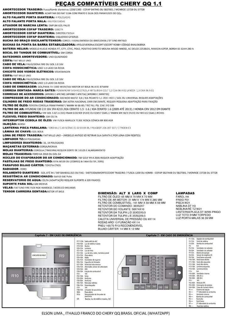 Coletânea das peças nacionais compatíveis com o QQ - Página 5 30550510