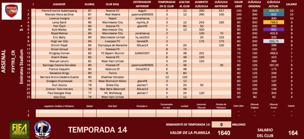 OFICINA Arsenal  - P3YTR3_CR Captur11